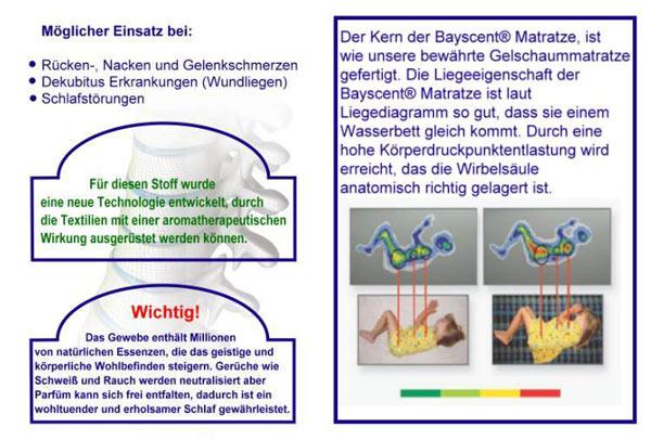Gel / Gelschaum Kinderbett Matratze Bayscent Für Ihr